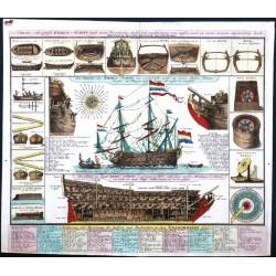 Ein Orlog - oder grosses Kriegs-Schiff