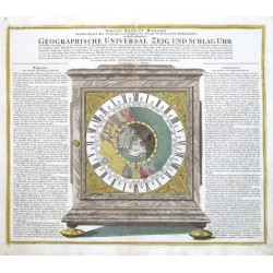 Geographische Universal - Zeig und Schlag - Uhr