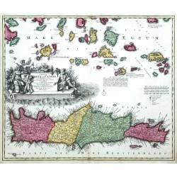 Insula Creta hodie Candia