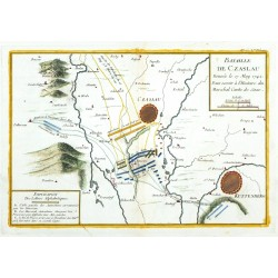 Bataille de Czaslau Donée le 17 May 1742