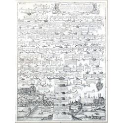 Bavariae Duces. Et Palatina Rhenenses