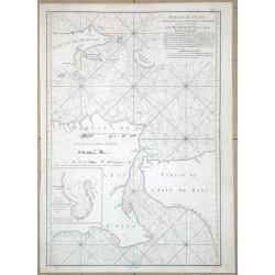 Nouveau Plan des Détroits  de Java et de Madura  les Détroits de Bali