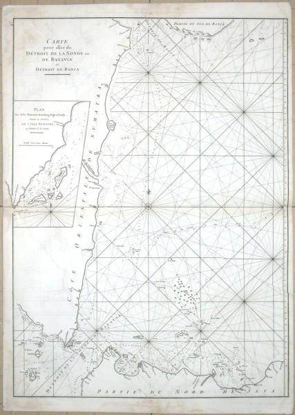 Carte  du Détroit de la Sonde ou de Batavia au Détroit de Banca - Stará mapa