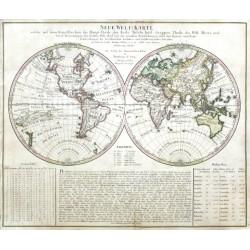 Neue Welt-Karte