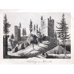 Kumburg im Jahre 1785