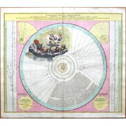 Phaenomena Motuum Irregularium ... Venus et Mercurius ...