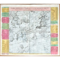 Globi Coelestis in Tabulas planas redacti Pars IV.